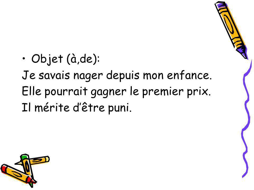 Dicté Le 21 janvier 2005, il y aura cent ans que Christian Dior est né.