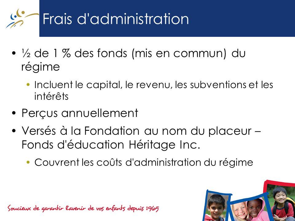 Frais d administration ½ de 1 % des fonds (mis en commun) du régime Incluent le capital, le revenu, les subventions et les intérêts Perçus annuellement Versés à la Fondation au nom du placeur – Fonds d éducation Héritage Inc.