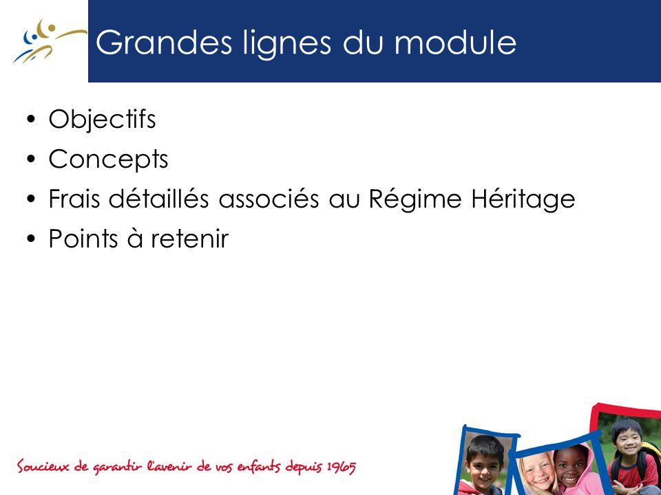 Grandes lignes du module Objectifs Concepts Frais détaillés associés au Régime Héritage Points à retenir