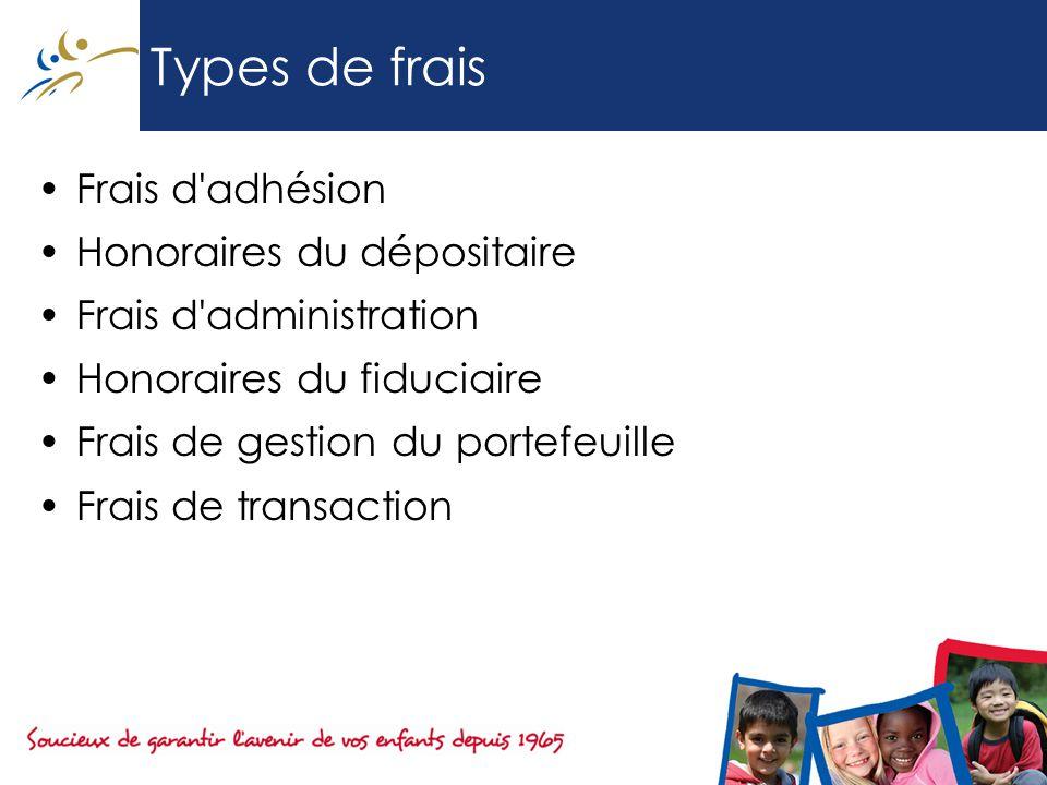 Types de frais Frais d adhésion Honoraires du dépositaire Frais d administration Honoraires du fiduciaire Frais de gestion du portefeuille Frais de transaction