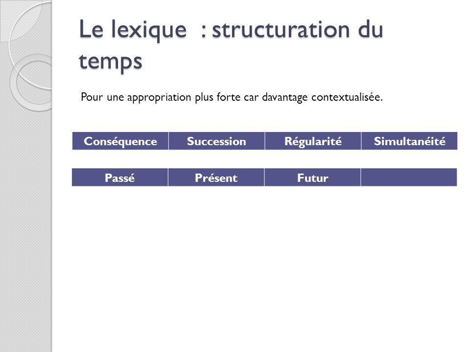 Le lexique : structuration du temps ConséquenceSuccessionRégularitéSimultanéité PasséPrésentFutur Pour une appropriation plus forte car davantage cont