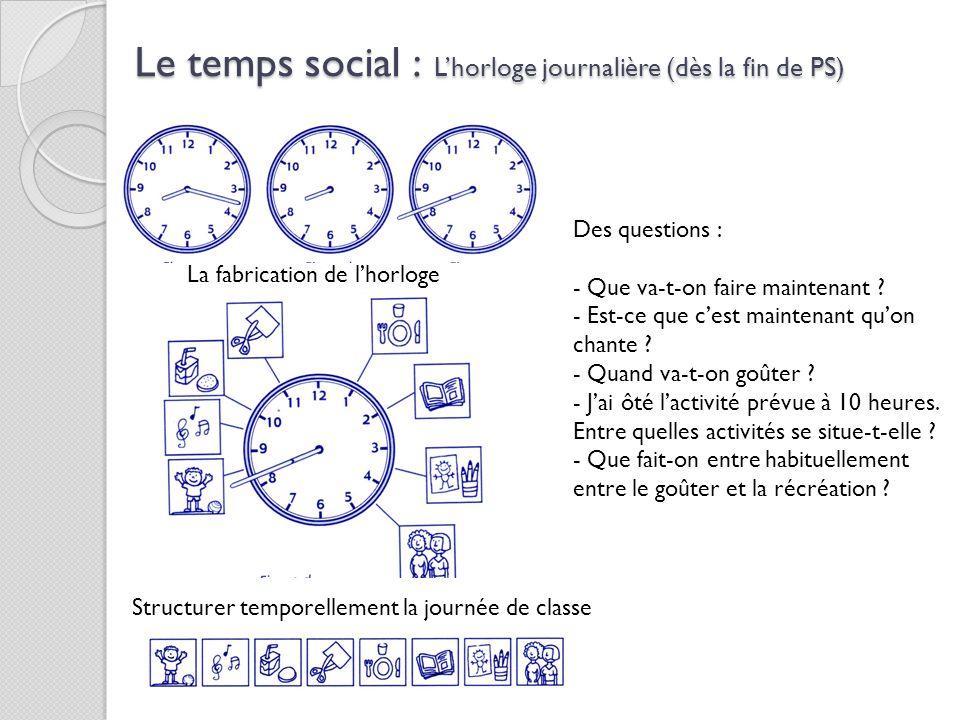 Le temps social : L'horloge journalière (dès la fin de PS) La fabrication de l'horloge Structurer temporellement la journée de classe Des questions :