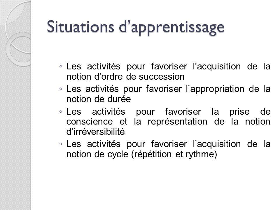 Situations d'apprentissage ◦ Les activités pour favoriser l'acquisition de la notion d'ordre de succession ◦ Les activités pour favoriser l'appropriat