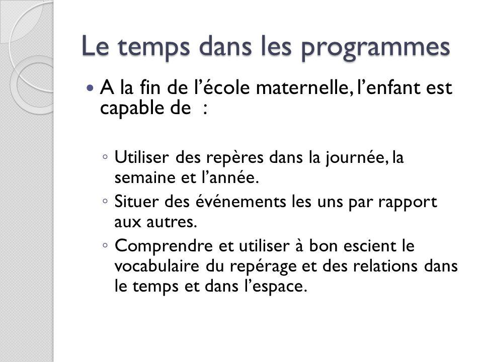 Le temps dans les programmes A la fin de l'école maternelle, l'enfant est capable de : ◦ Utiliser des repères dans la journée, la semaine et l'année.