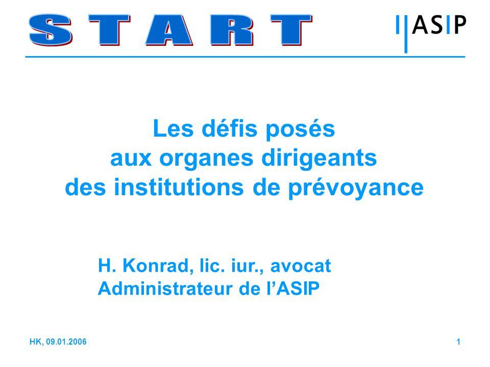 2HK, 09.01.2006 Programme 1.Analyse de la situation / conditions cadres 2.