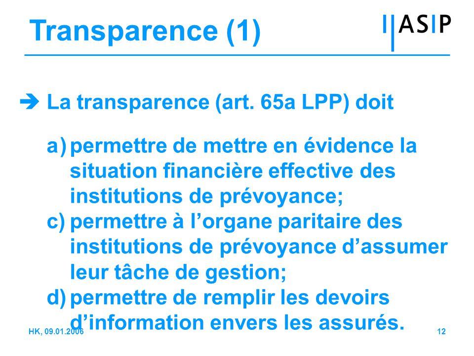 12HK, 09.01.2006 Transparence (1)  La transparence (art.