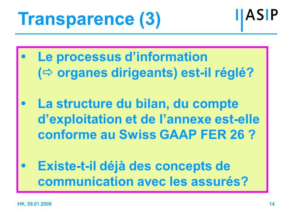 14HK, 09.01.2006 Transparence (3)  Le processus d'information (  organes dirigeants) est-il réglé.