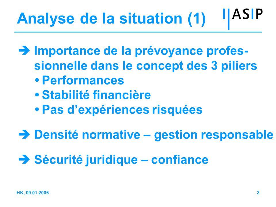 4HK, 09.01.2006 Analyse de la situation (2)  Décisions du Conseil fédéral (en part.