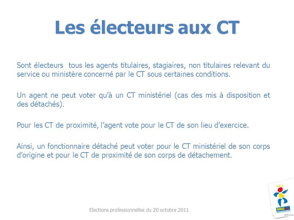 Sont électeurs tous les agents titulaires, stagiaires, non titulaires relevant du service ou ministère concerné par le CT sous certaines conditions. U
