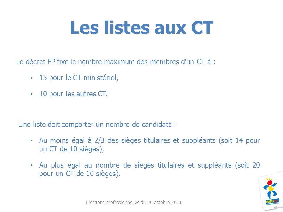 Le décret FP fixe le nombre maximum des membres d'un CT à : 15 pour le CT ministériel, 10 pour les autres CT. Une liste doit comporter un nombre de ca
