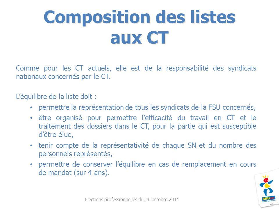 Comme pour les CT actuels, elle est de la responsabilité des syndicats nationaux concernés par le CT. L'équilibre de la liste doit : permettre la repr