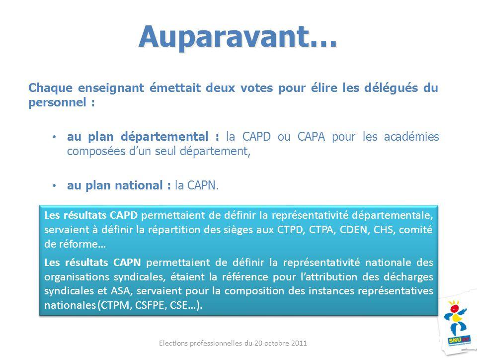 Chaque enseignant émettait deux votes pour élire les délégués du personnel : au plan départemental : la CAPD ou CAPA pour les académies composées d'un seul département, au plan national : la CAPN.