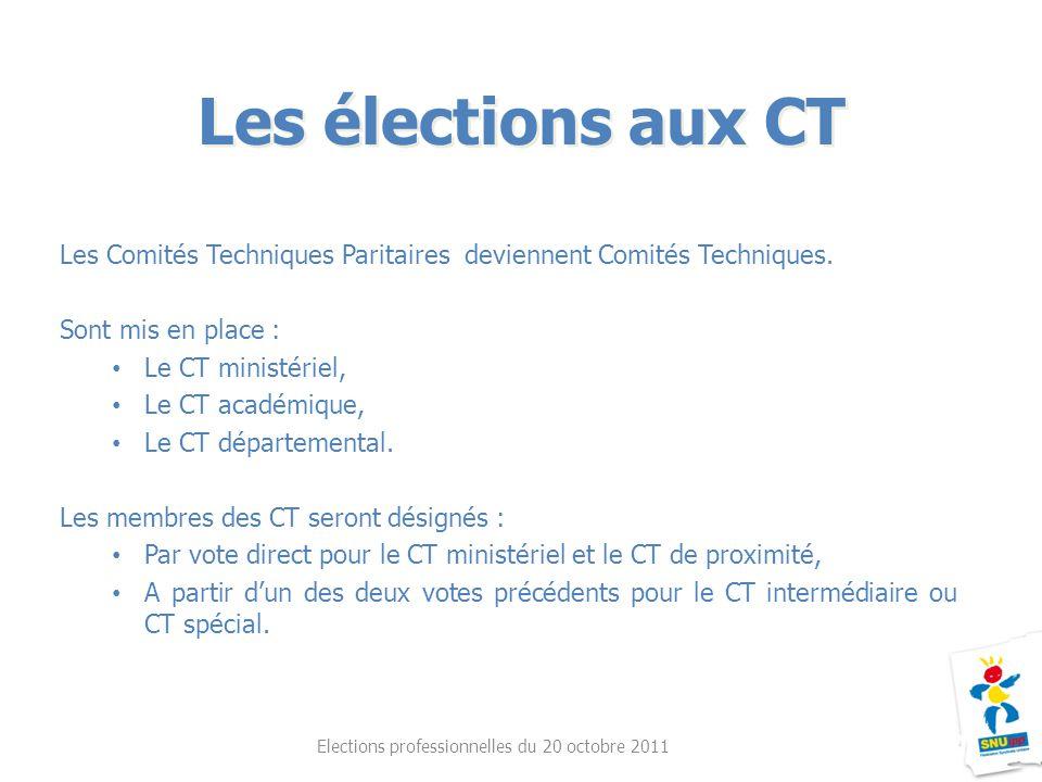 Les Comités Techniques Paritaires deviennent Comités Techniques. Sont mis en place : Le CT ministériel, Le CT académique, Le CT départemental. Les mem