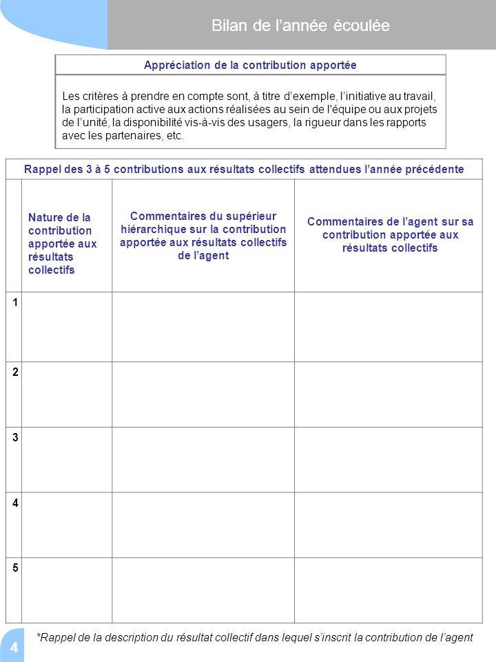 4 Appréciation de la contribution apportée Les critères à prendre en compte sont, à titre d'exemple, l'initiative au travail, la participation active aux actions réalisées au sein de l équipe ou aux projets de l'unité, la disponibilité vis-à-vis des usagers, la rigueur dans les rapports avec les partenaires, etc.