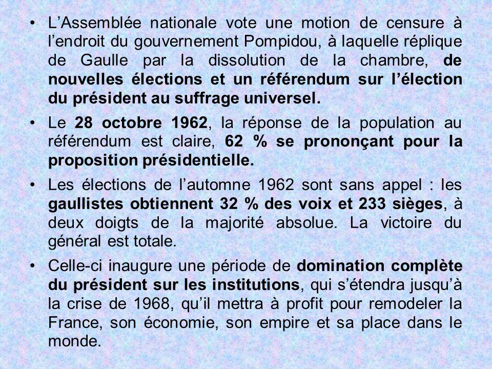 L'Assemblée nationale vote une motion de censure à l'endroit du gouvernement Pompidou, à laquelle réplique de Gaulle par la dissolution de la chambre,