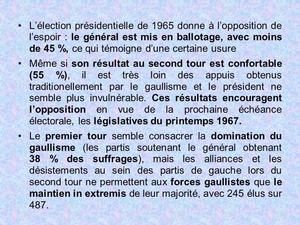 L'élection présidentielle de 1965 donne à l'opposition de l'espoir : le général est mis en ballotage, avec moins de 45 %, ce qui témoigne d'une certai