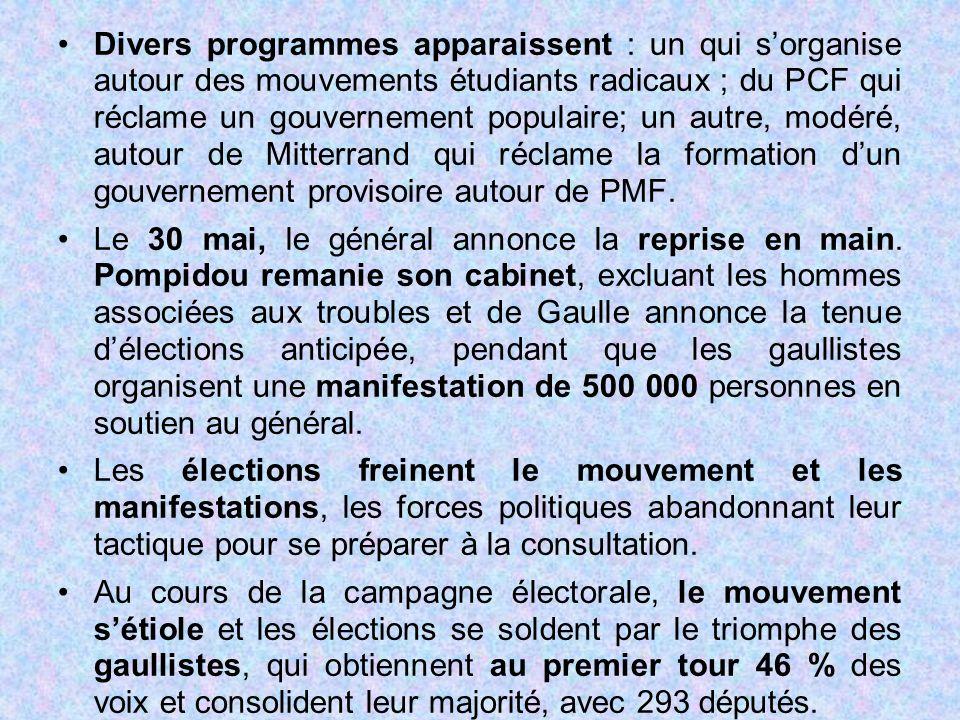 Divers programmes apparaissent : un qui s'organise autour des mouvements étudiants radicaux ; du PCF qui réclame un gouvernement populaire; un autre,