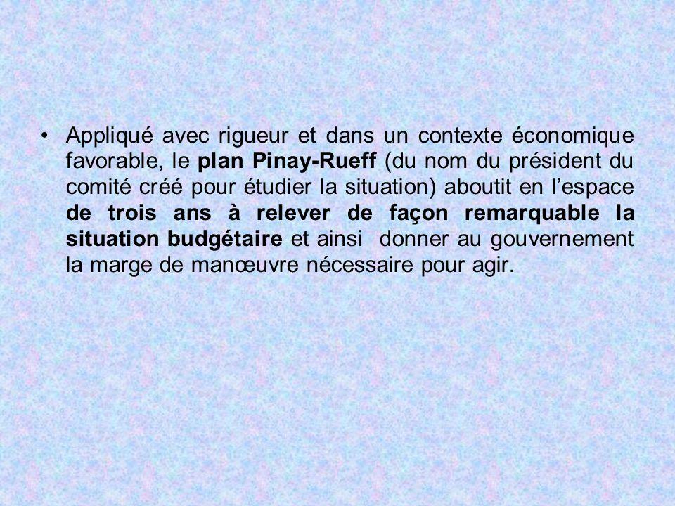 Appliqué avec rigueur et dans un contexte économique favorable, le plan Pinay-Rueff (du nom du président du comité créé pour étudier la situation) abo