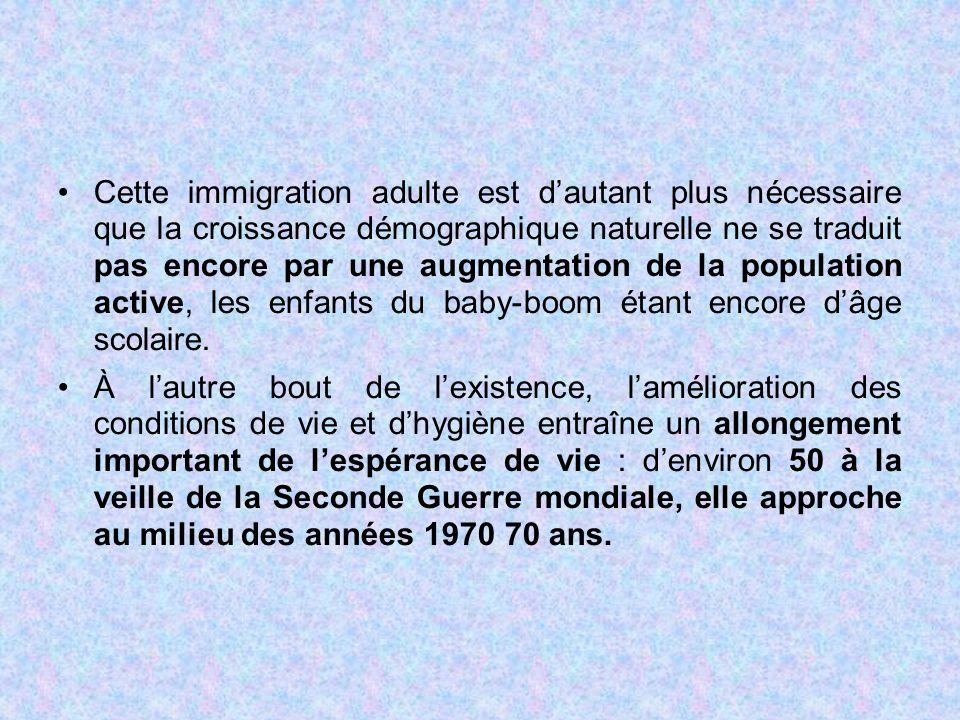 Cette immigration adulte est d'autant plus nécessaire que la croissance démographique naturelle ne se traduit pas encore par une augmentation de la po
