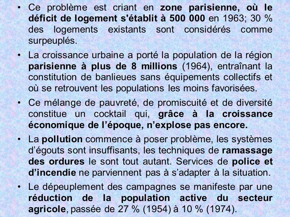 Ce problème est criant en zone parisienne, où le déficit de logement s'établit à 500 000 en 1963; 30 % des logements existants sont considérés comme s