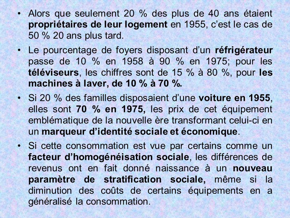 Alors que seulement 20 % des plus de 40 ans étaient propriétaires de leur logement en 1955, c'est le cas de 50 % 20 ans plus tard. Le pourcentage de f