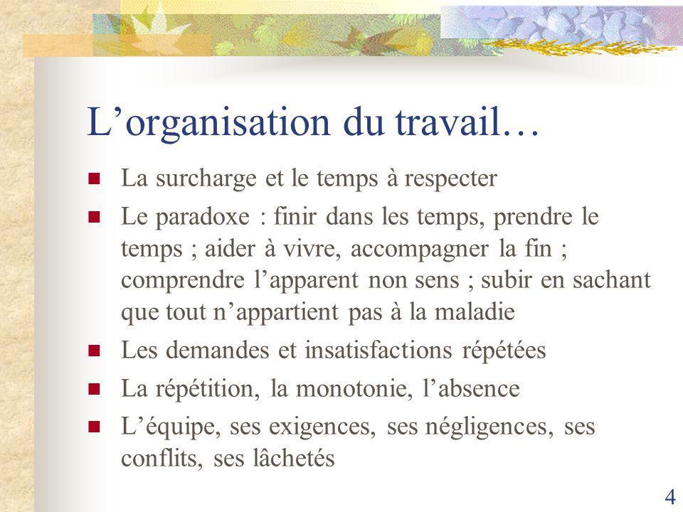 4 L'organisation du travail… La surcharge et le temps à respecter Le paradoxe : finir dans les temps, prendre le temps ; aider à vivre, accompagner la