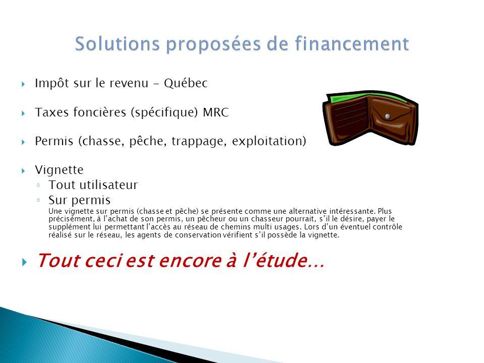  Impôt sur le revenu - Québec  Taxes foncières (spécifique) MRC  Permis (chasse, pêche, trappage, exploitation)  Vignette ◦ Tout utilisateur ◦ Sur permis Une vignette sur permis (chasse et pêche) se présente comme une alternative intéressante.