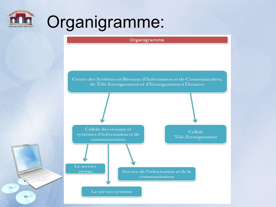 Organisation du Centre: