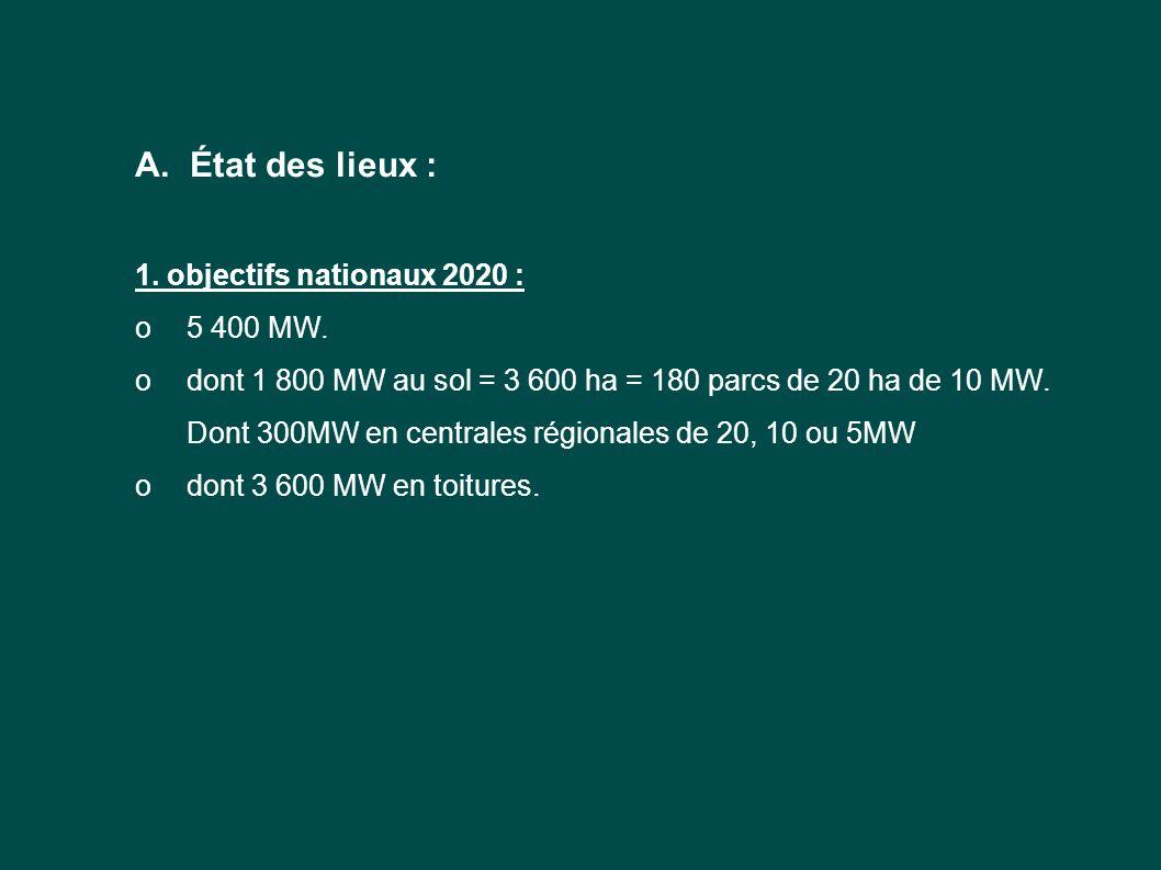 A. État des lieux : 1. objectifs nationaux 2020 : o5 400 MW. odont 1 800 MW au sol = 3 600 ha = 180 parcs de 20 ha de 10 MW. Dont 300MW en centrales r