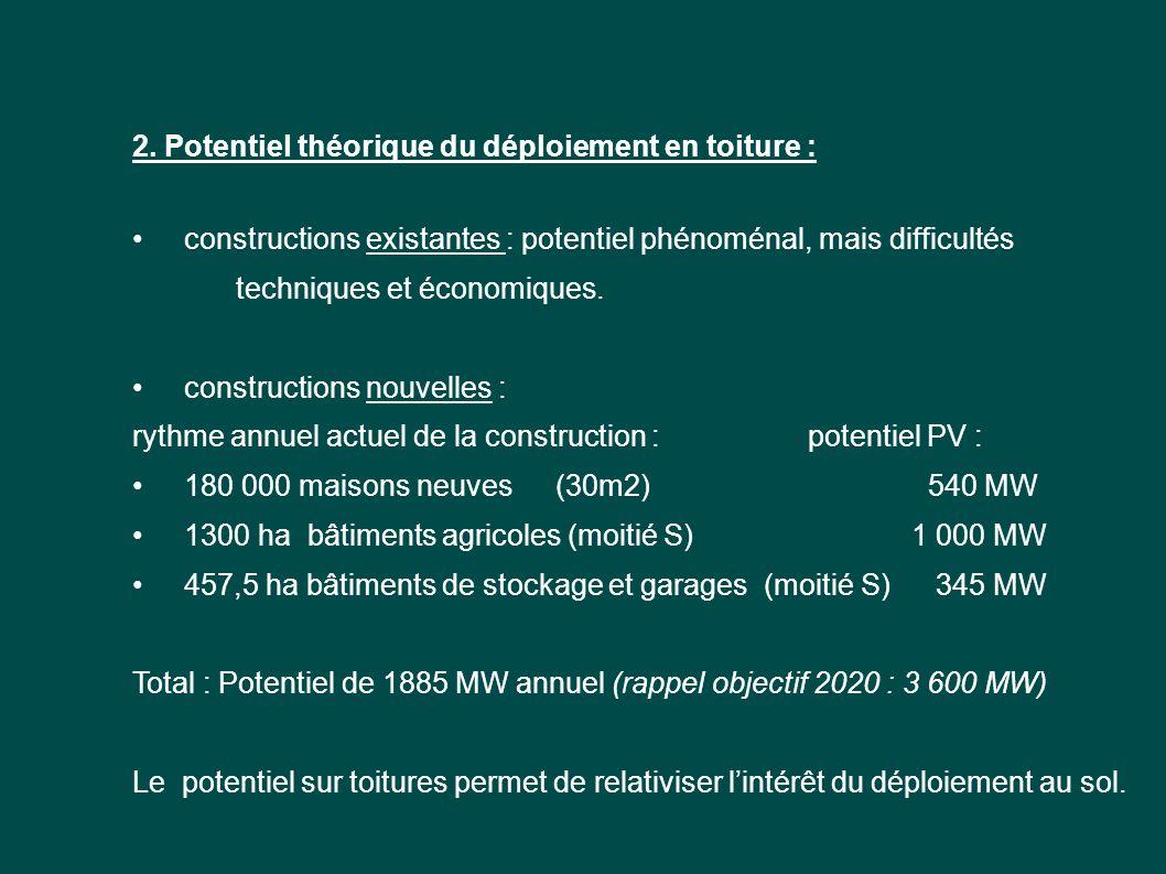 2. Potentiel théorique du déploiement en toiture : constructions existantes : potentiel phénoménal, mais difficultés techniques et économiques. constr