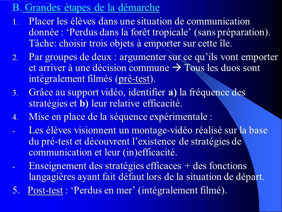 B. Grandes étapes de la démarche 1. Placer les élèves dans une situation de communication donnée : 'Perdus dans la forêt tropicale' (sans préparation)