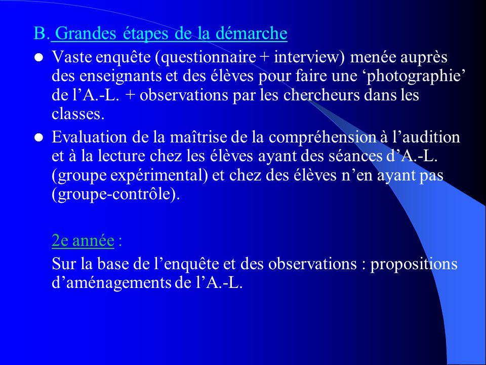 B. Grandes étapes de la démarche Vaste enquête (questionnaire + interview) menée auprès des enseignants et des élèves pour faire une 'photographie' de