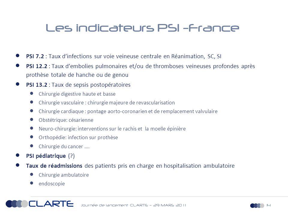 Journée de lancement CLARTE – 29 MARS 20 1 114 Les indicateurs PSI -France  PSI 7.2 : Taux d'infections sur voie veineuse centrale en Réanimation, SC, SI  PSI 12.2 : Taux d'embolies pulmonaires et/ou de thromboses veineuses profondes après prothèse totale de hanche ou de genou  PSI 13.2 : Taux de sepsis postopératoires  Chirurgie digestive haute et basse  Chirurgie vasculaire : chirurgie majeure de revascularisation  Chirurgie cardiaque : pontage aorto-coronarien et de remplacement valvulaire  Obstétrique: césarienne  Neuro-chirurgie: interventions sur le rachis et la moelle épinière  Orthopédie: infection sur prothèse  Chirurgie du cancer ….