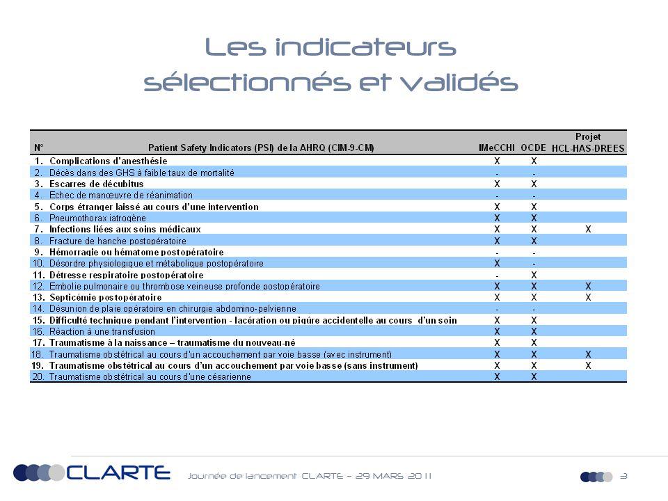 Journée de lancement CLARTE – 29 MARS 20 1 13 Les indicateurs sélectionnés et validés