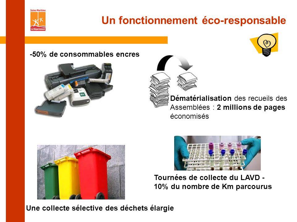 Un fonctionnement éco-responsable -50% de consommables encres Dématérialisation des recueils des Assemblées : 2 millions de pages économisés Une collecte sélective des déchets élargie Tournées de collecte du LAVD - 10% du nombre de Km parcourus