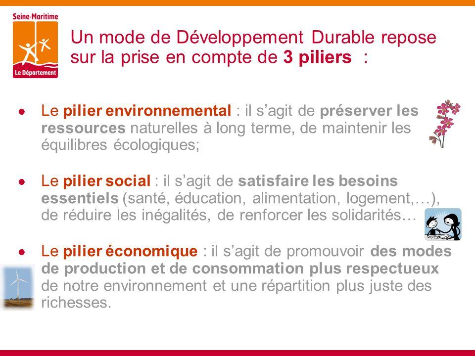 Un mode de Développement Durable repose sur la prise en compte de 3 piliers : Le pilier environnemental : il s'agit de préserver les ressources naturelles à long terme, de maintenir les équilibres écologiques; Le pilier social : il s'agit de satisfaire les besoins essentiels (santé, éducation, alimentation, logement,…), de réduire les inégalités, de renforcer les solidarités… Le pilier économique : il s'agit de promouvoir des modes de production et de consommation plus respectueux de notre environnement et une répartition plus juste des richesses.