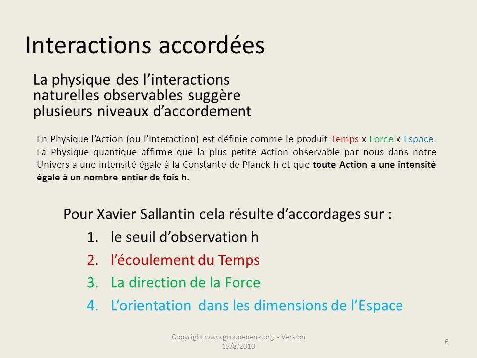 Interactions accordées La physique des l'interactions naturelles observables suggère plusieurs niveaux d'accordement En Physique l'Action (ou l'Interaction) est définie comme le produit Temps x Force x Espace.