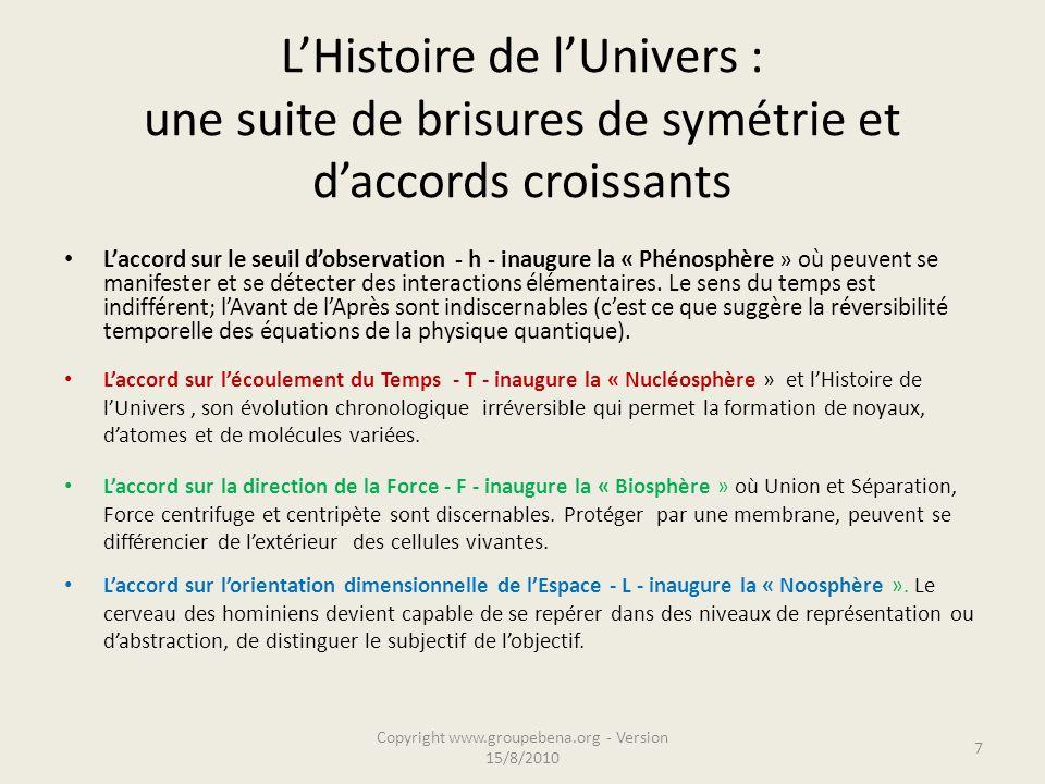 L'Histoire de l'Univers : une suite de brisures de symétrie et d'accords croissants L'accord sur le seuil d'observation - h - inaugure la « Phénosphèr