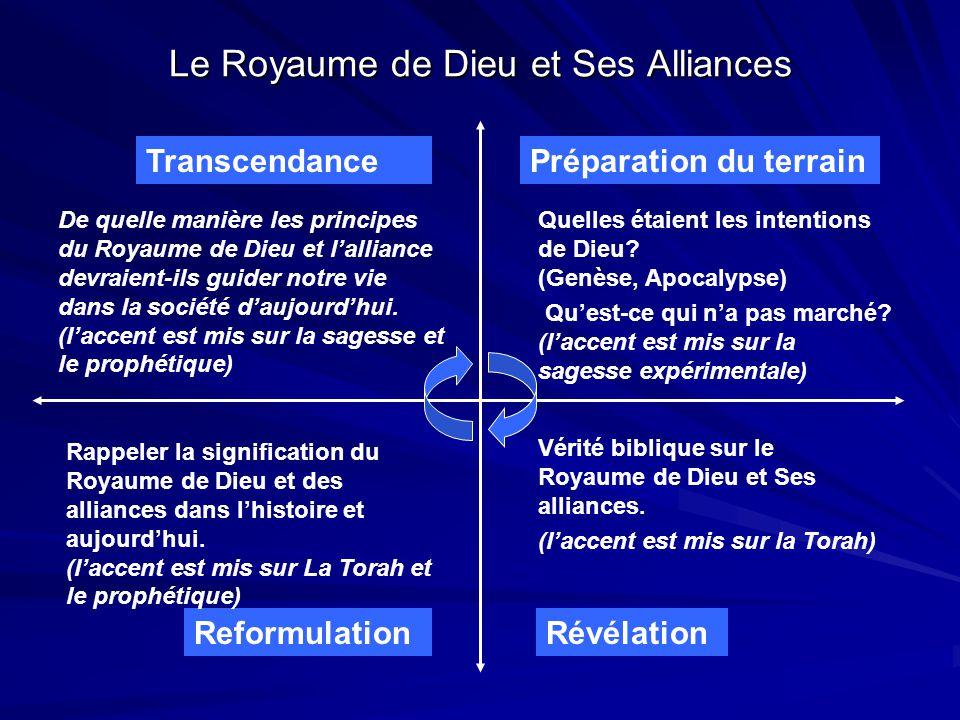 Le Royaume de Dieu et Ses Alliances Préparation du terrain RévélationReformulation Transcendance Quelles étaient les intentions de Dieu? (Genèse, Apoc