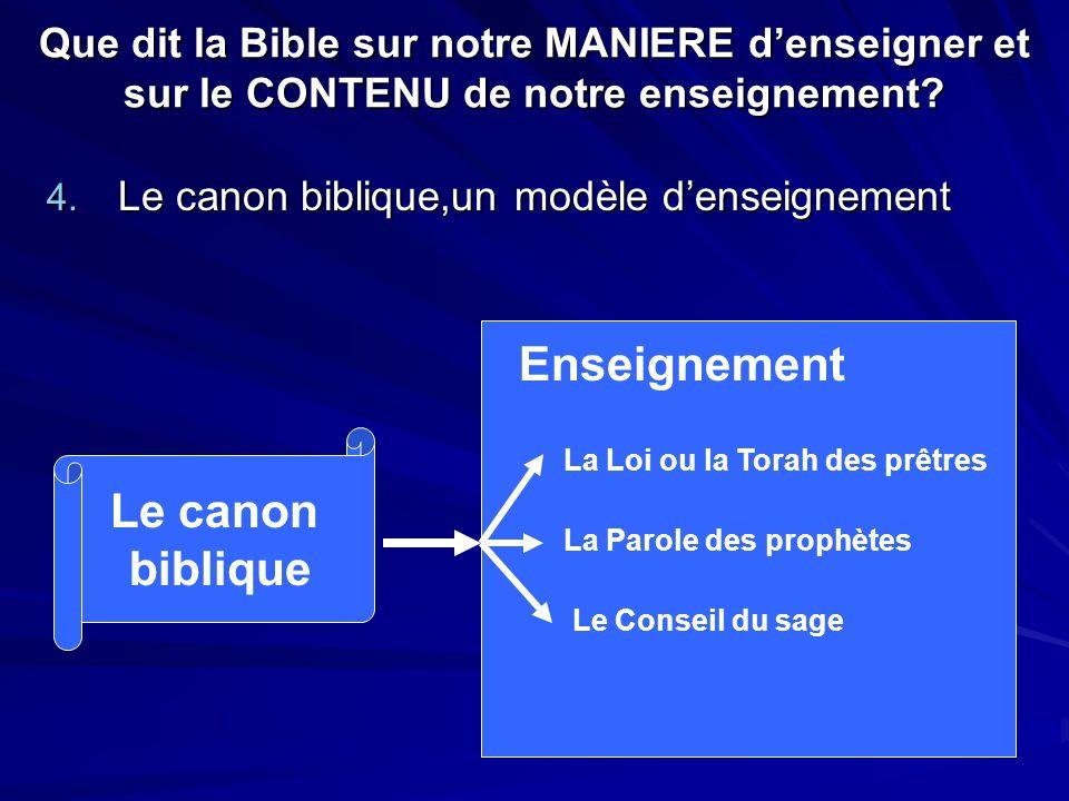 4. Le canon biblique,un modèle d'enseignement Le canon biblique Enseignement La Loi ou la Torah des prêtres La Parole des prophètes Le Conseil du sage