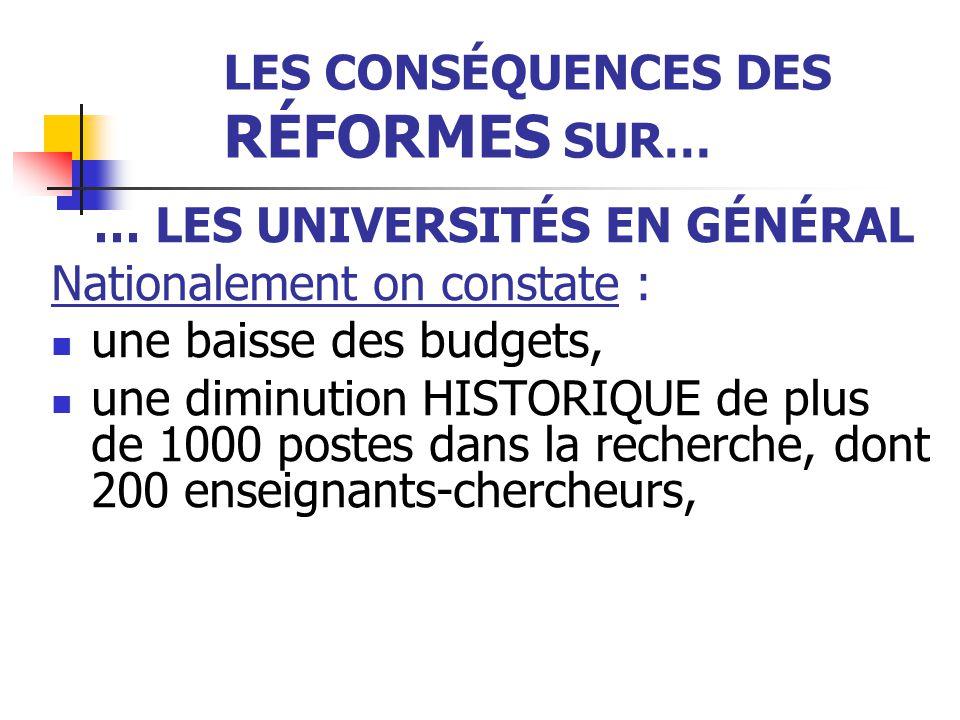 LES CONSÉQUENCES DES RÉFORMES SUR… … LES UNIVERSITÉS EN GÉNÉRAL Nationalement on constate : une baisse des budgets,