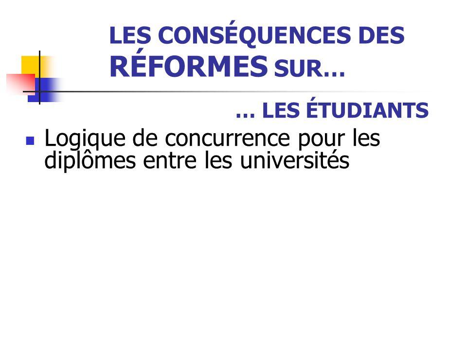 LES CONSÉQUENCES DES RÉFORMES SUR… … LES ÉTUDIANTS