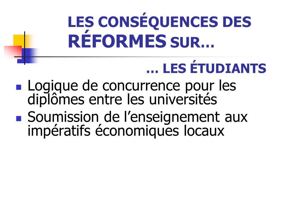 LES CONSÉQUENCES DES RÉFORMES SUR… … LES ÉTUDIANTS Logique de concurrence pour les diplômes entre les universités