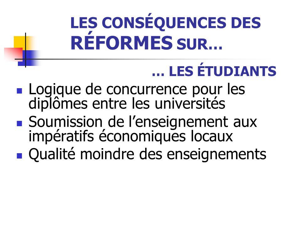 LES CONSÉQUENCES DES RÉFORMES SUR… … LES ÉTUDIANTS Logique de concurrence pour les diplômes entre les universités Soumission de l'enseignement aux impératifs économiques locaux