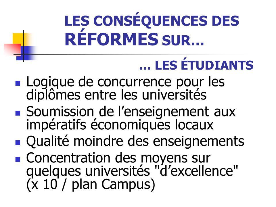 LES CONSÉQUENCES DES RÉFORMES SUR… … LES ÉTUDIANTS Logique de concurrence pour les diplômes entre les universités Soumission de l'enseignement aux imp