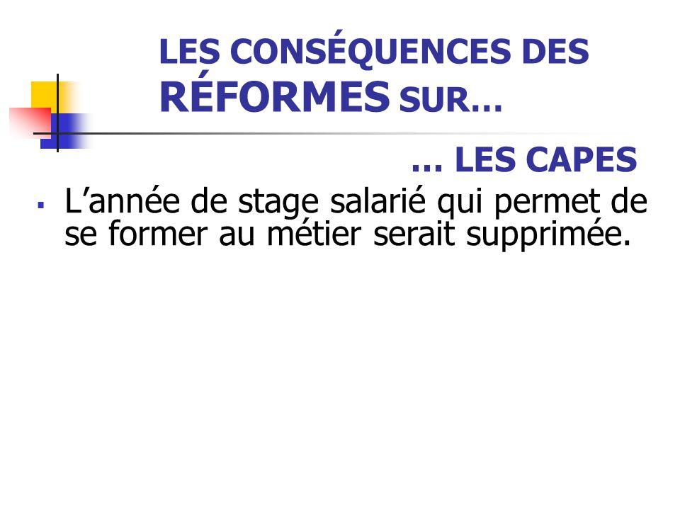 LES CONSÉQUENCES DES RÉFORMES SUR… … LES CAPES
