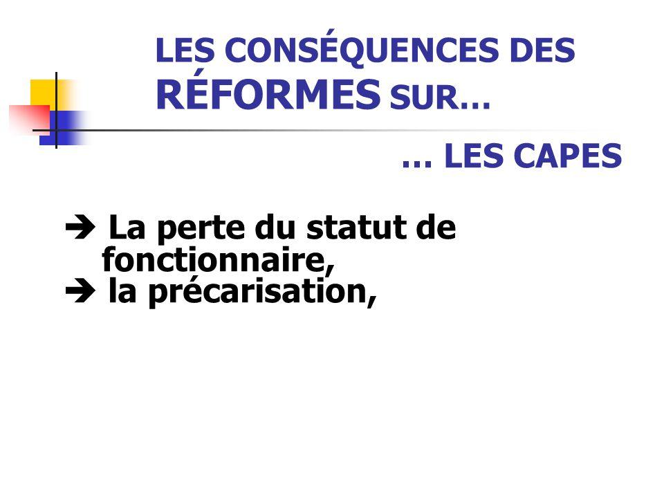 LES CONSÉQUENCES DES RÉFORMES SUR… … LES CAPES  La perte du statut de fonctionnaire,