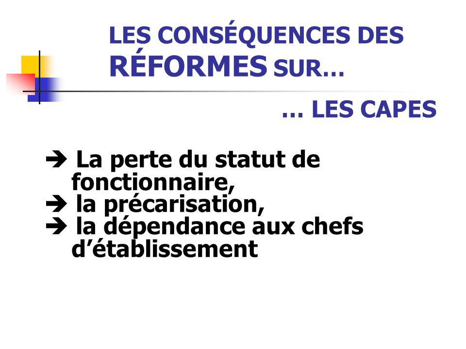 LES CONSÉQUENCES DES RÉFORMES SUR… … LES CAPES  La perte du statut de fonctionnaire,  la précarisation,