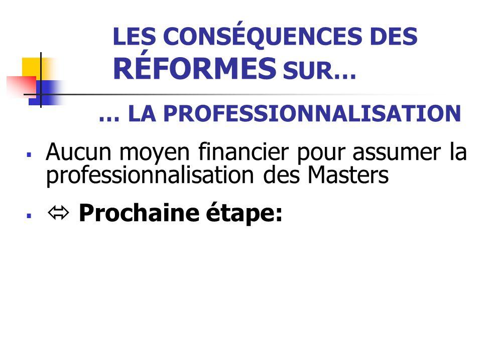 LES CONSÉQUENCES DES RÉFORMES SUR… … LA PROFESSIONNALISATION  Aucun moyen financier pour assumer la professionnalisation des Masters