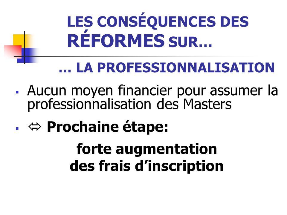 LES CONSÉQUENCES DES RÉFORMES SUR… … LA PROFESSIONNALISATION  Aucun moyen financier pour assumer la professionnalisation des Masters   Prochaine étape: